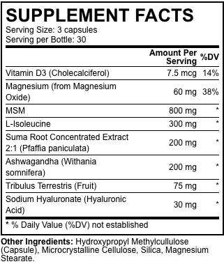 D-Bal Ingredients